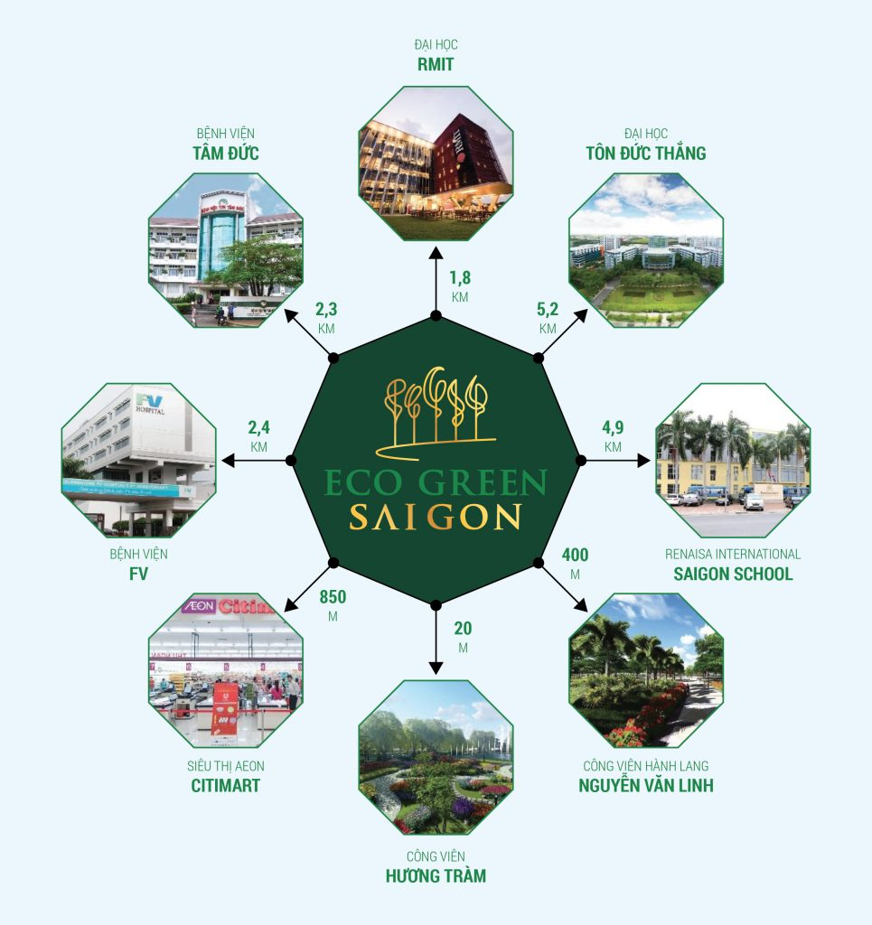 Tiện ích ngoại khu căn hộ eco green Sài Gòn