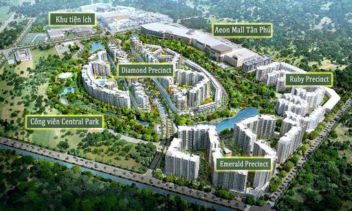 Khu đô thị xanh celadon city tphcm