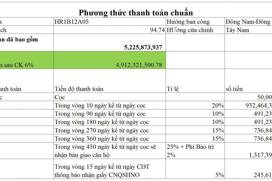 phuong an thanh toan chuan eco green sai gon 8 2020